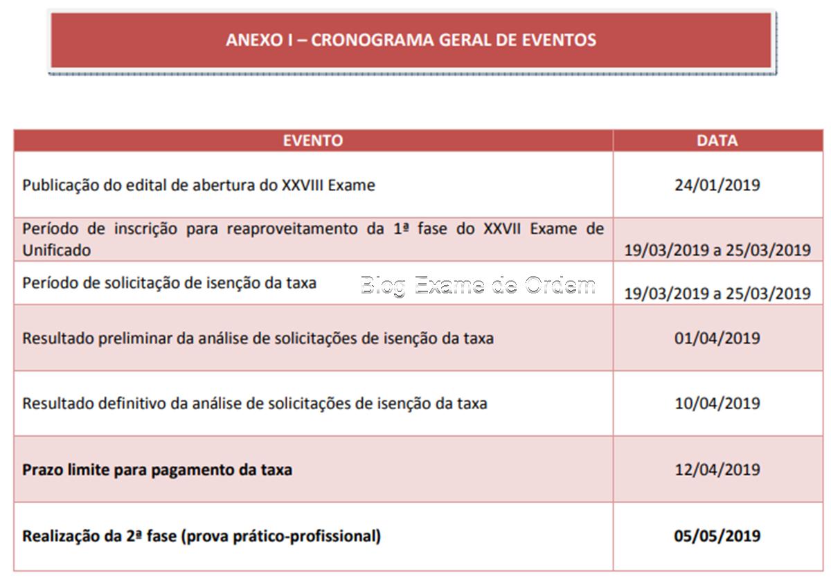 Publicado o Edital da Repescagem do XXVIII Exame da OAB: Análise Completa