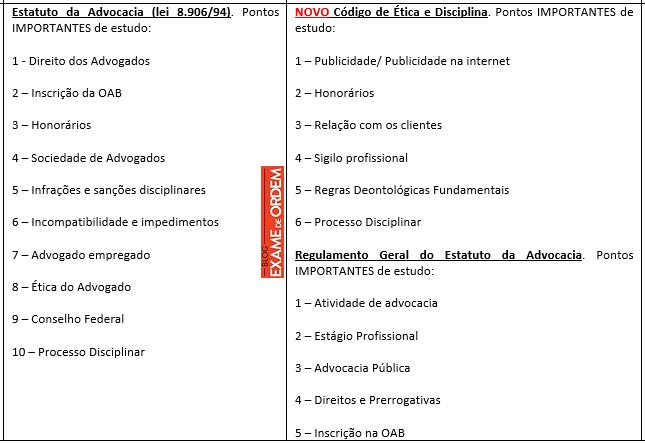Os tópicos mais importantes de Ética para a prova da OAB