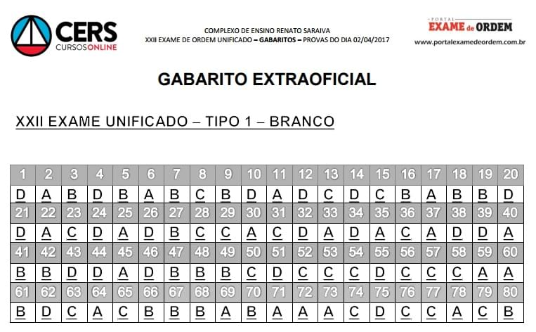 Gabarito Extraoficial do XXII Exame de Ordem - branco
