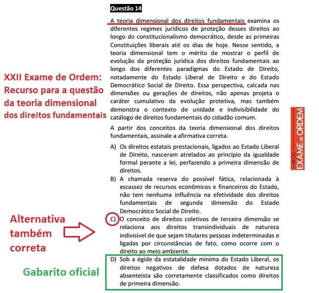 XXII Exame de Ordem: Recurso para a questão da teoria dimensional dos direitos fundamentais