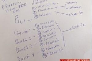 Estratégia para a prova subjetiva
