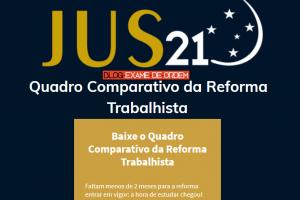 Reforma Trabalhista e CLT Comparadas