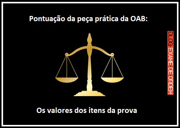 Pontuação da peça prática da OAB