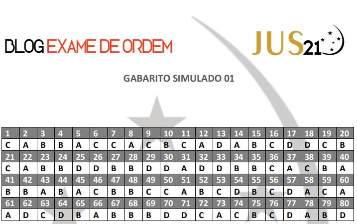Simulado Blog Exame de Ordem