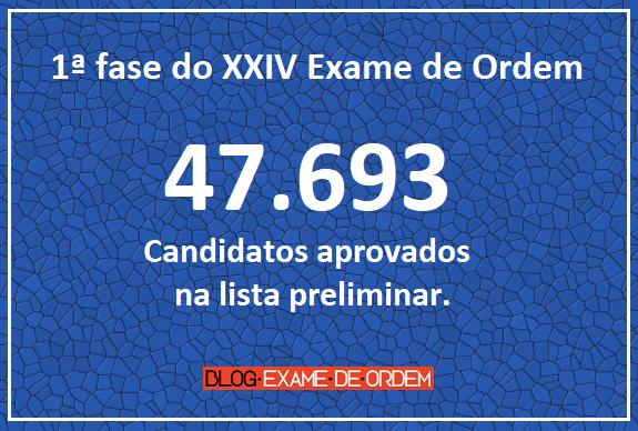 aprovados no XXIV Exame de Ordem