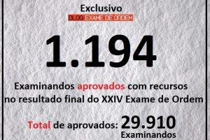 aprovados com recurso no XXIV Exame de Ordem